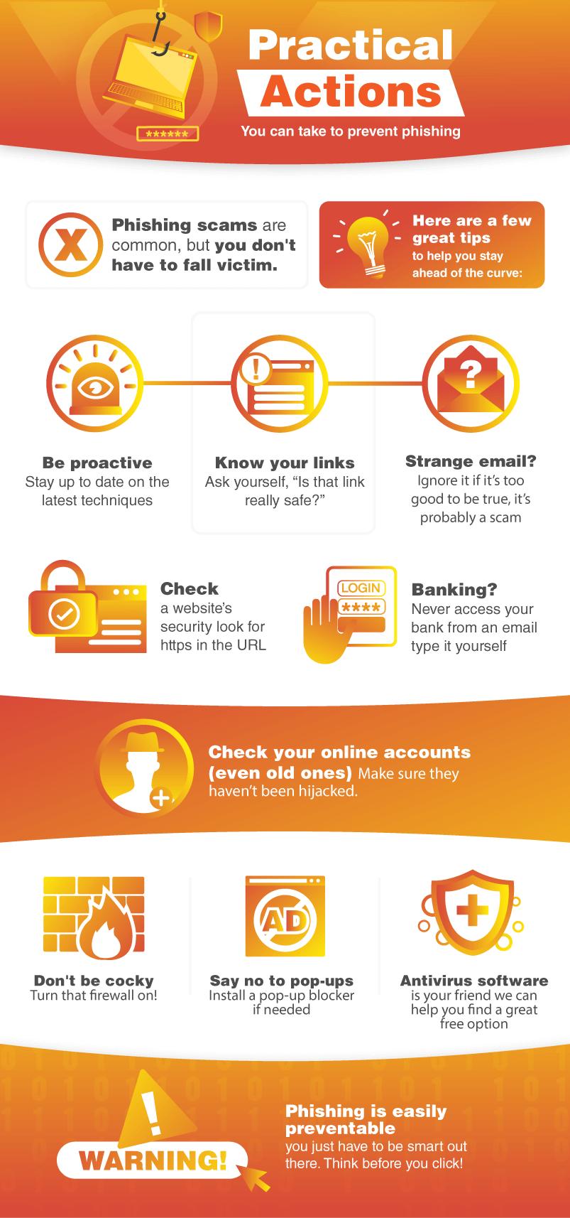 Como se proteger de golpes de phishing