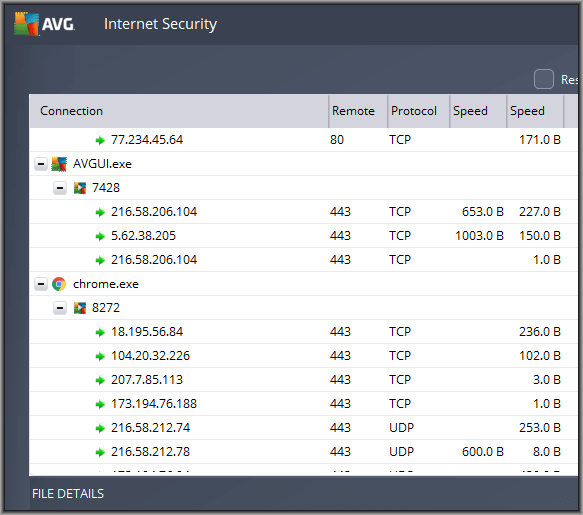 avg blocks internet access