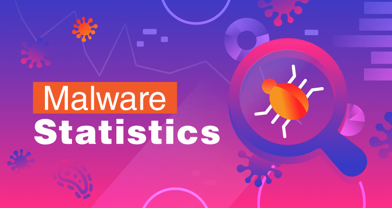 Malware Statistics, Trends and Facts in 2019
