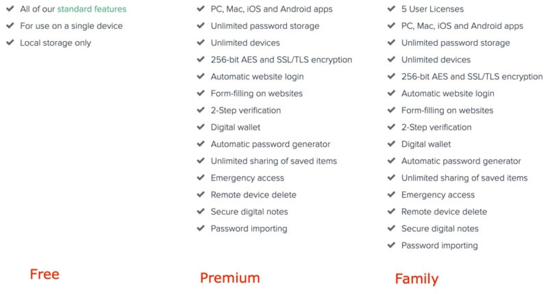 Password Boss Plans and Pricing