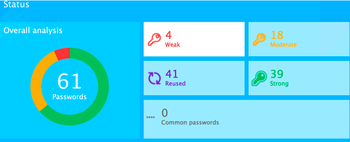F-Secure's Key Features