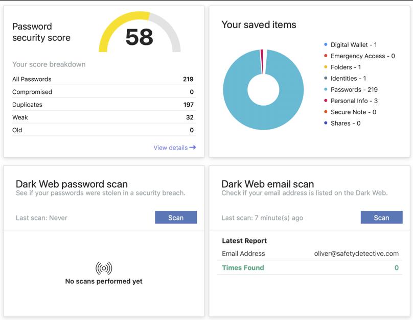 อันดับ 8: Password Boss – ดีที่สุดสำหรับผู้ใช้ที่มีประสบการณ์